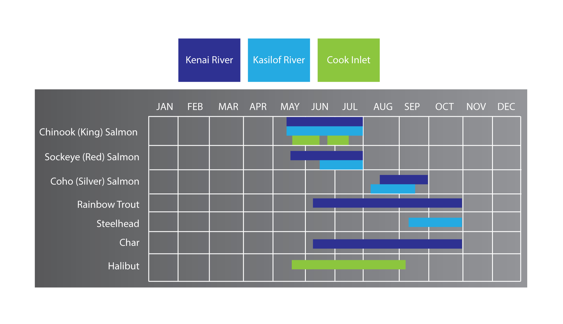 Species-Calendar